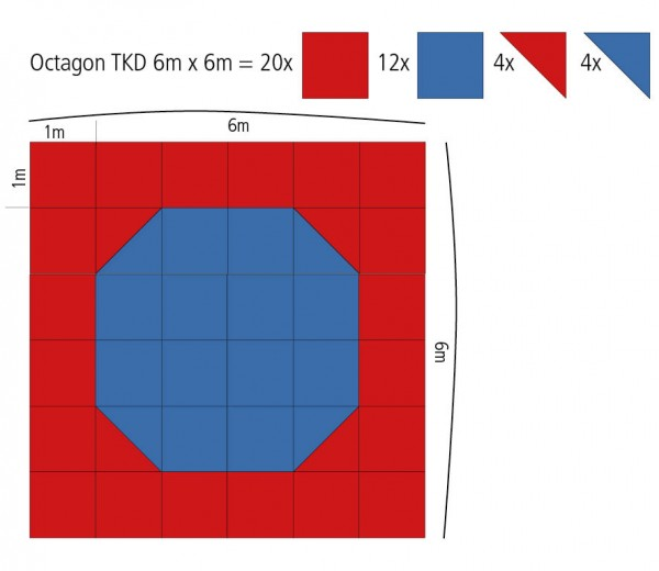 Mini-Oktagon Puzzle-Fläche 6x6m - 36 qm