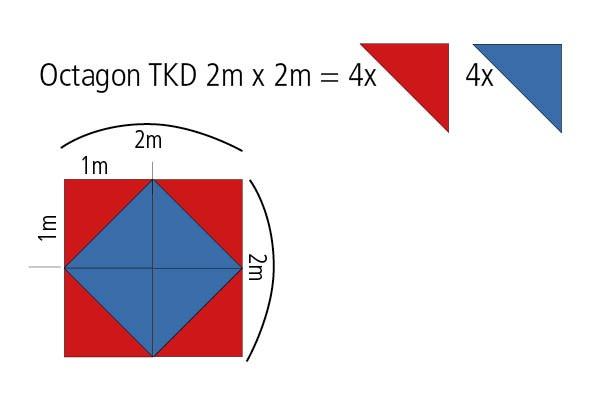 Oktagon Eckenset für 4 Ecken 4 qm